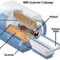 New 3T MRI Scanner Arrives at Martha Van Rensselaer Hall